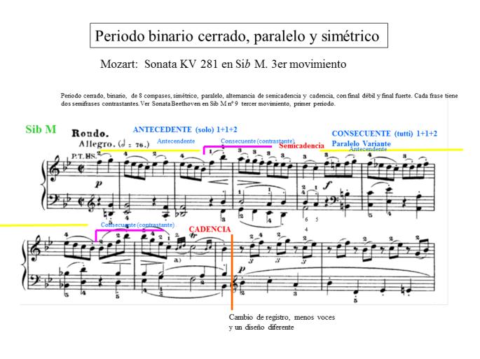 periodo paralelo esquema 2