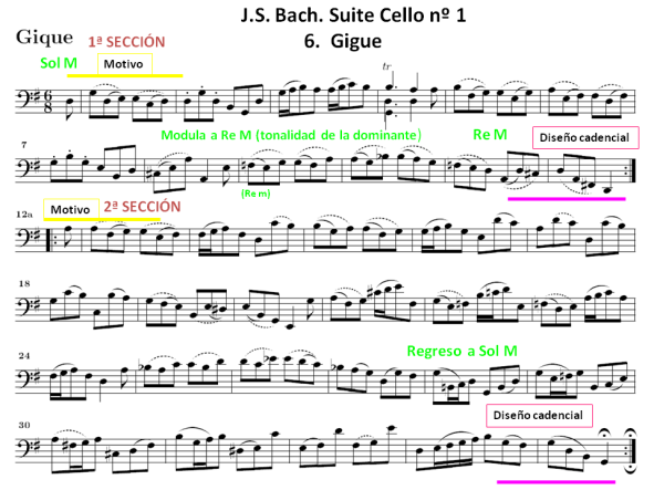 Bach suite cello n1 giga