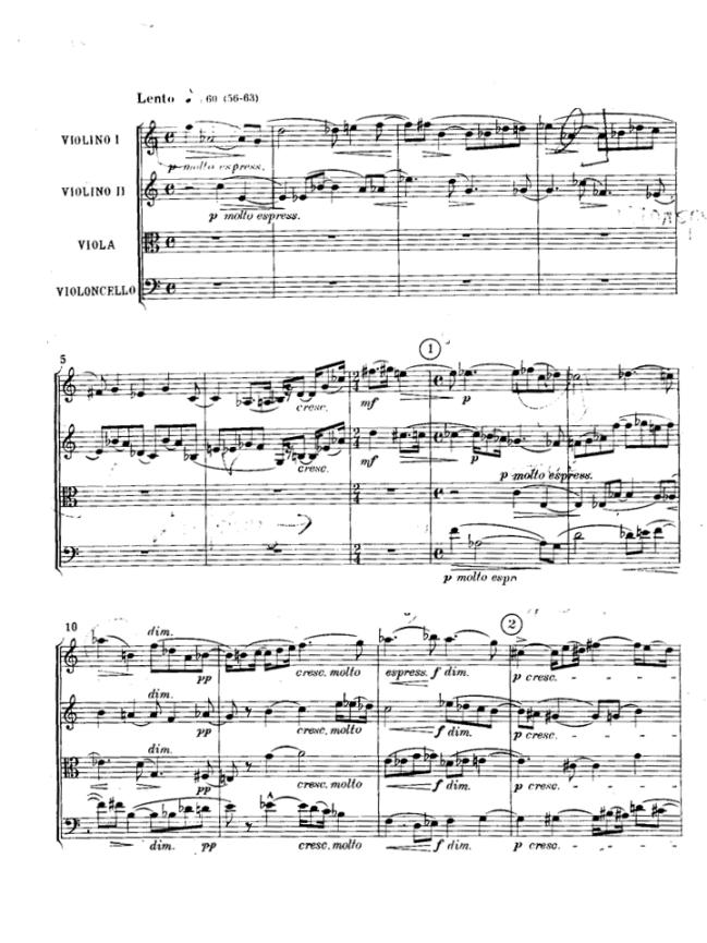 Bartok Cuarteto