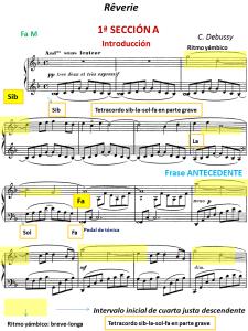 Ejemplo 2 intervalo de cuarta
