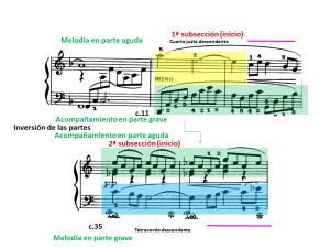 Ejemplo 4 compara inicio dos periodos