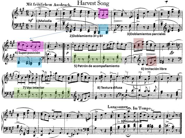 Schumann 24 textura
