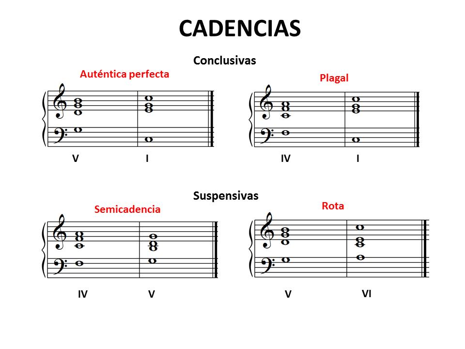 CADENCIA ANDALUZA EPUB