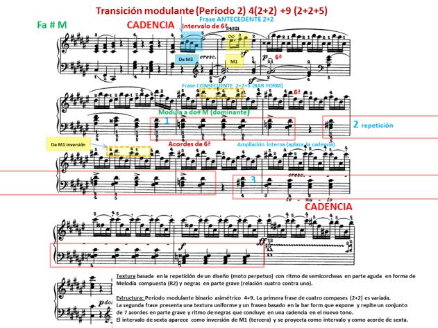 Beet sonata nº 24 I periodo de transición