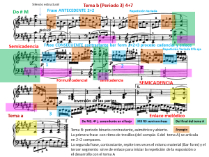 Beet sonata nº 24 tema b análisis