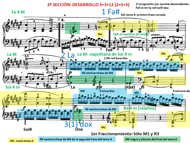 Beeth sonata nº 25 I desarrollo