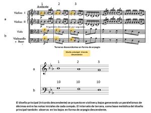 II diseño principal partitura