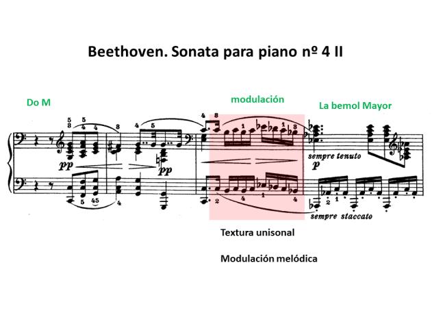 Beethoven. Sonata nº 3 II modulación por unísono