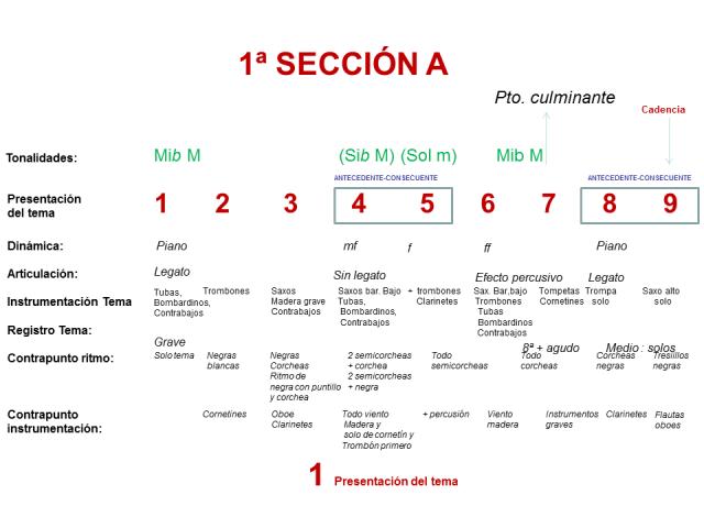 esquema-primera-seccion
