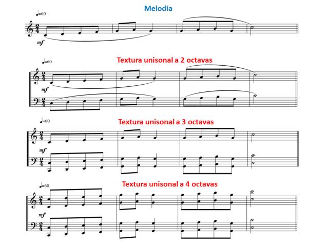 textura unisonal 1