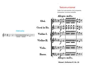 Textura unisonal ejemplo 3 mozart sinfonía nº 1