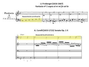 Ejemplo 0 forberger y corelli