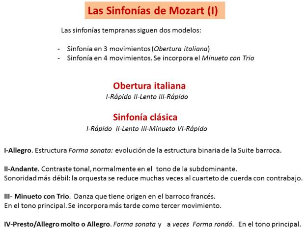 Ejemplo 1 estructura de la sinfonía clásica