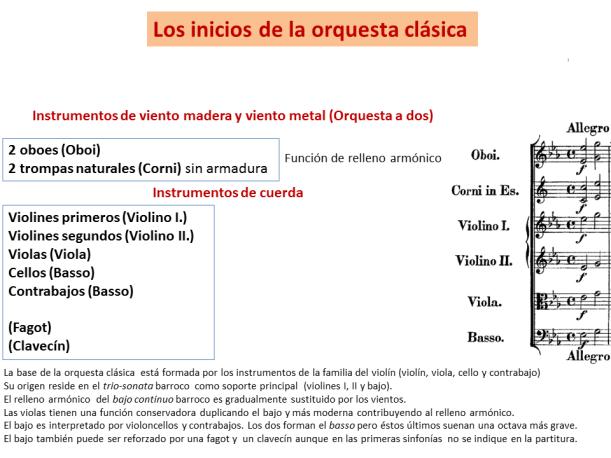Ejemplo 2 orquesta clásica