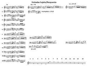 Entradas de grave a agudo en partitura