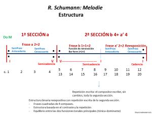 Estructura esquema