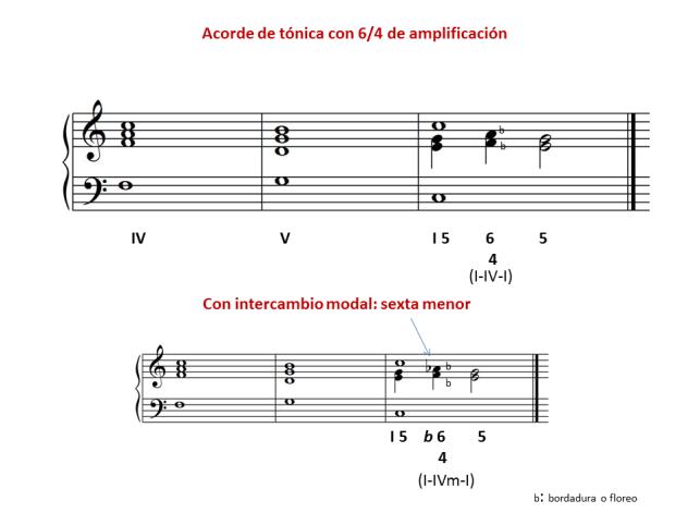Ejemplo 2 6.4 de amplificación