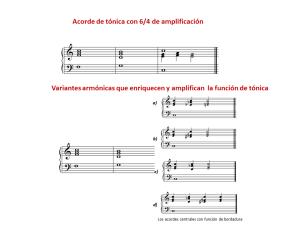 Ejemplo 3 variantes 64 amplificación