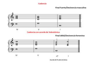 Ejemplo 8 acorde de sobretónica
