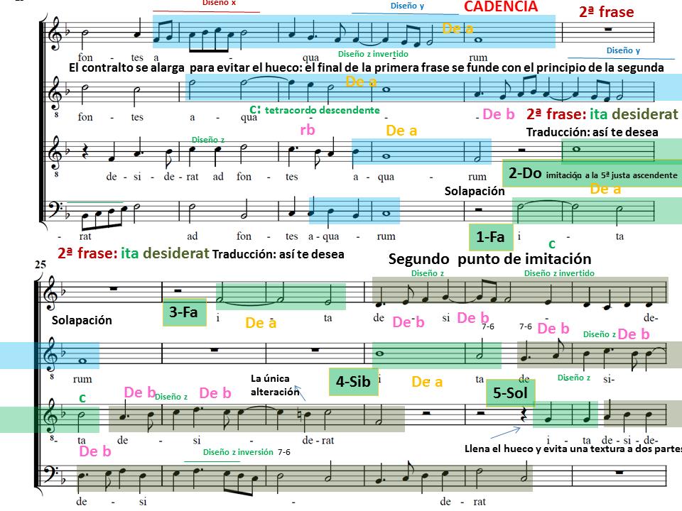 MUSICNETMATERIALS | Recursos musicales