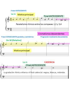 Melodía 3. Análisis de la melodía