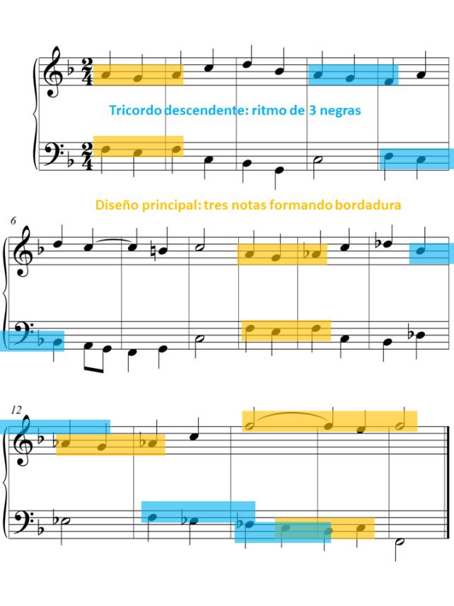 Ejemplo 2 Bajo y melodía análisis
