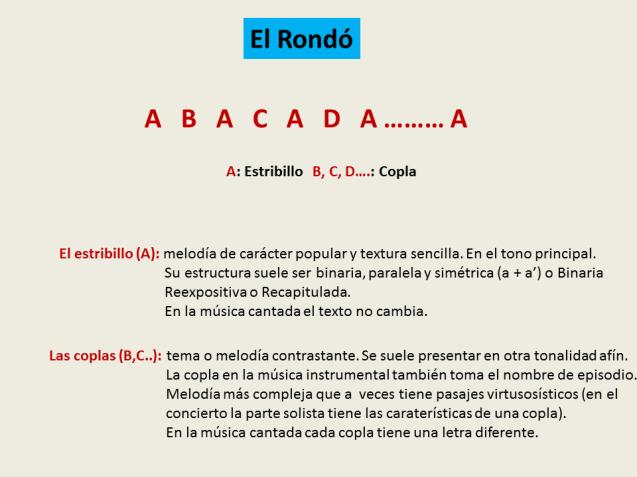 Esquema 1 Rondó