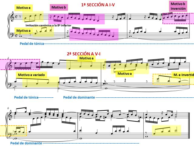 Ariadna Musica Fuga nº 1 análisis