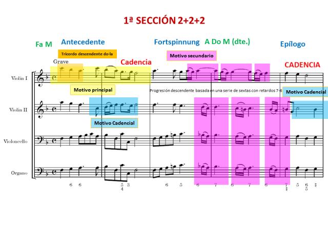 Corelli Sonata trio  Op1-nº 1 Análisis Musical video