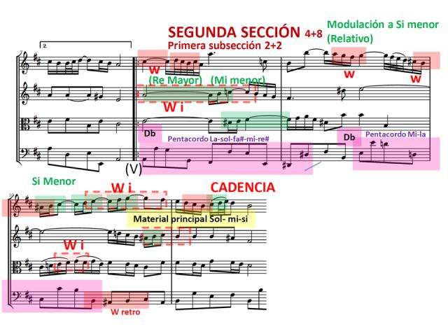 9 segunda sección segunda subsección