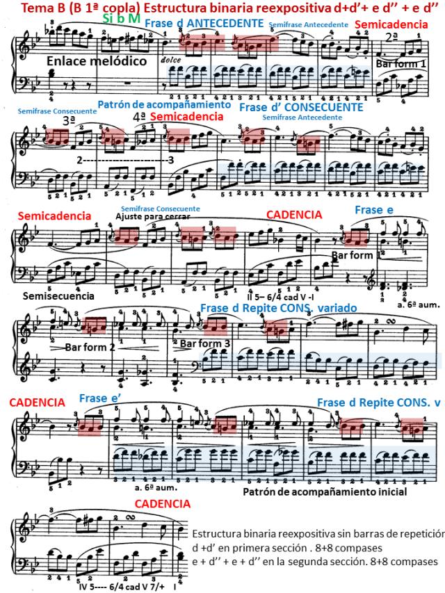 Sonata 19 II tema b.png