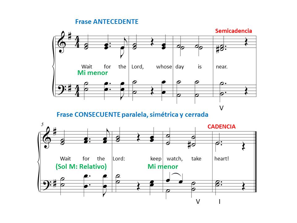 Análisis De Cinco Cantos De Taizé Musicnetmaterials