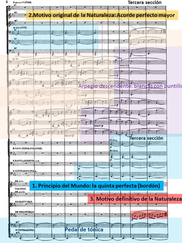 partitura-superposicion-sec-2-y-3