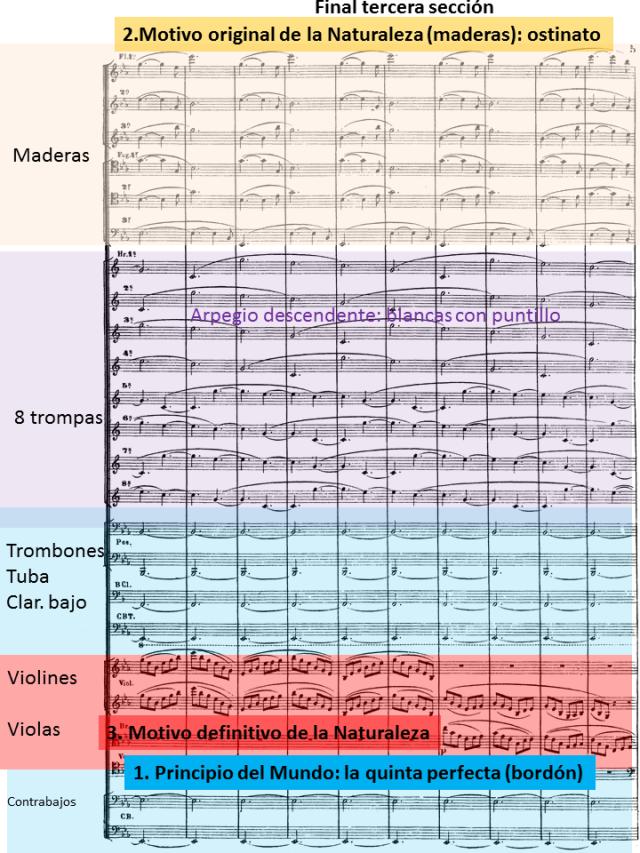 partitura-superposicion-sec-fin3
