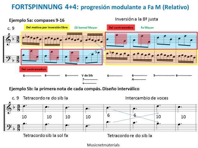 ejemplo 5 c. 9 a 16