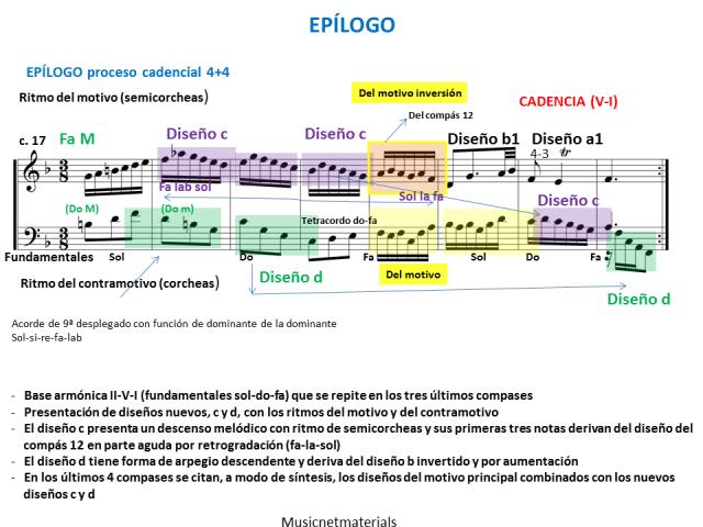 Ejemplo 7 compases 17 a 24.png