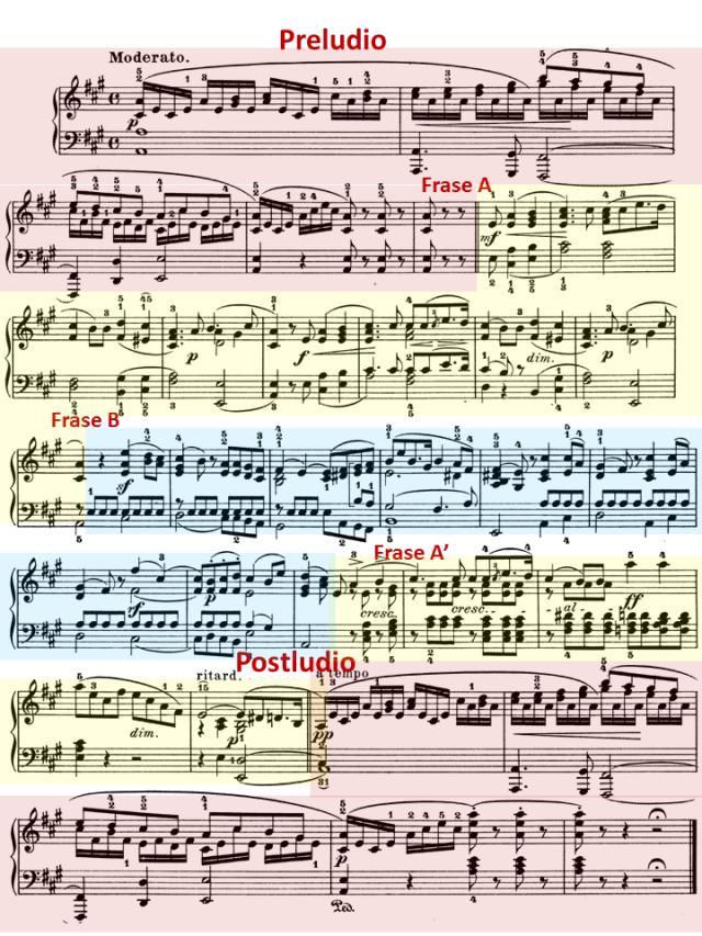 partitura entera estructura.png