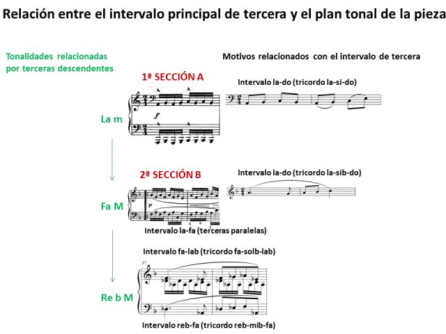 ejemplo 7 relación con tercera.png