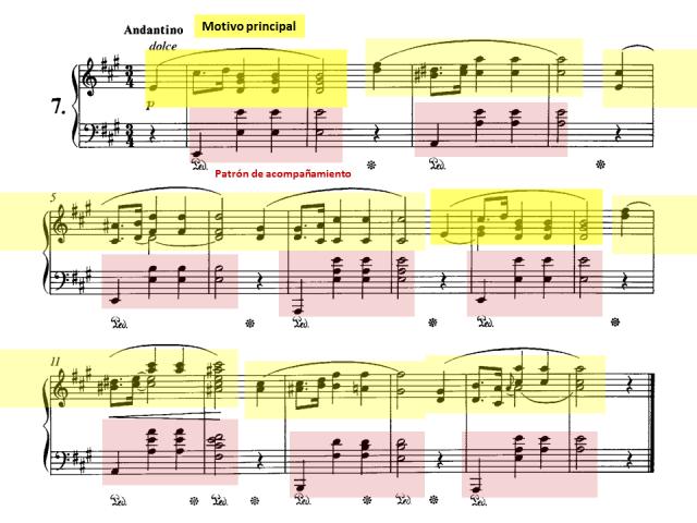 Ejemplo 1 motivo en la partitura.png