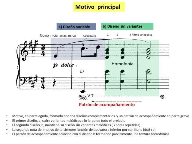 Ejemplo 2 motivo.png