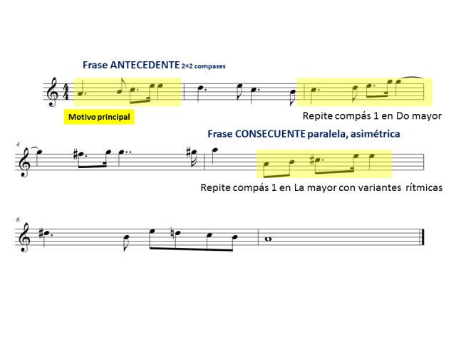estructura y motivo melodía.png