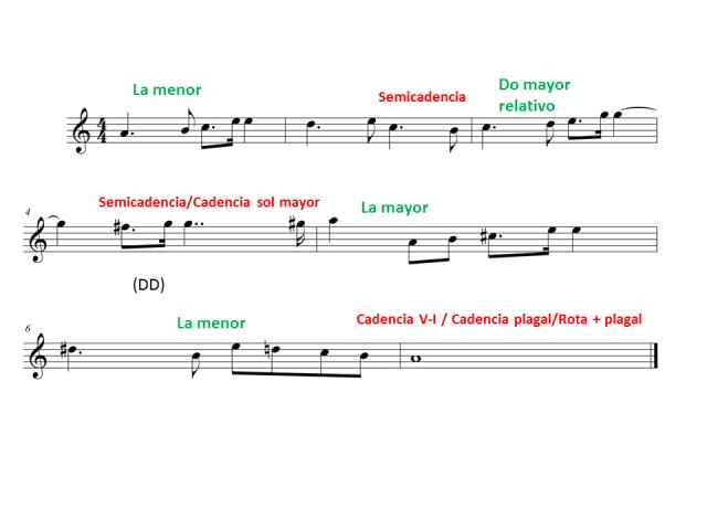 melodía cadencias y tonalidades.png