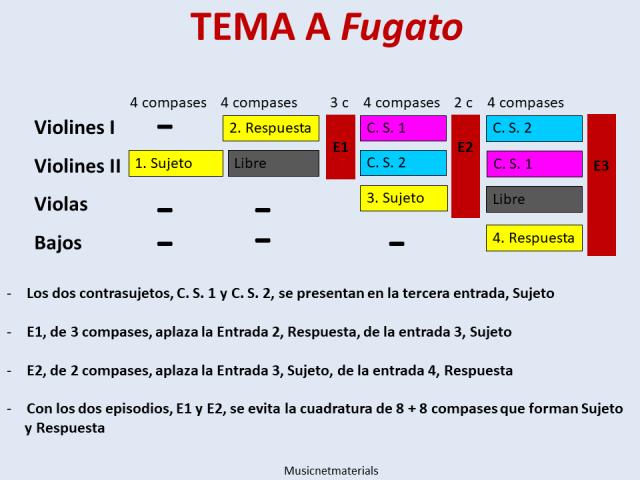 Ejemplo 16 esquema.png