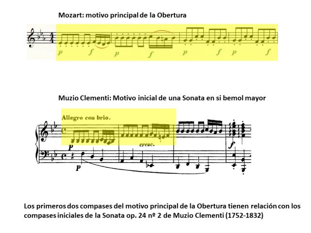 ejemplo 8 clementi mozart.png