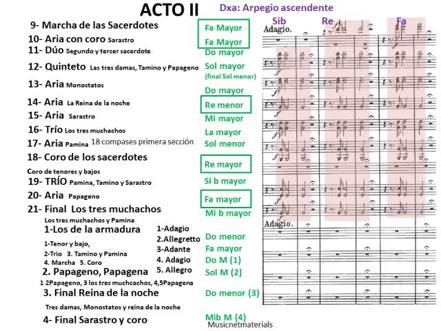 Ejemplo 25 esquema acto II.png