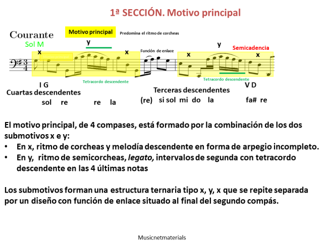 ejemplo 3 motivo principal.png