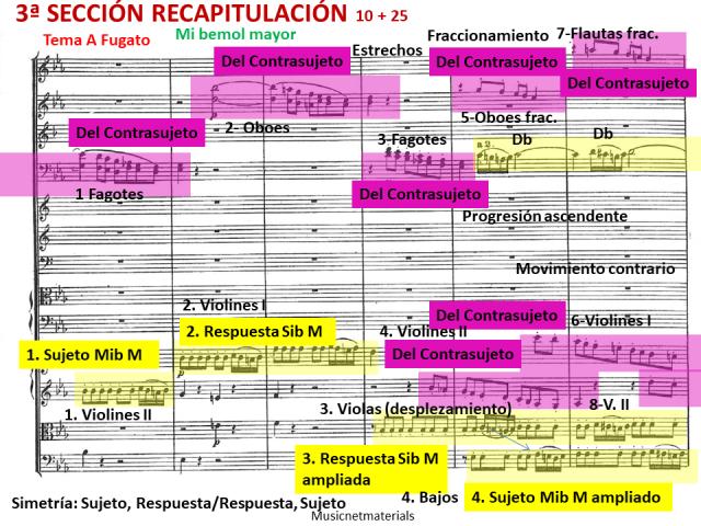 Ejemplo 34 esquema tonalidades.png