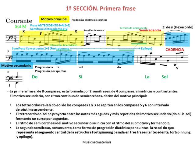 ejemplo 3a motivo principal.png