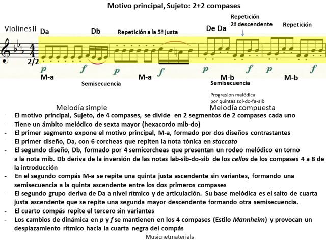 Ejemplo 9 Motivo principal.png