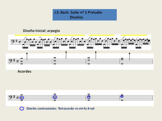 Ejemplo 6 melodía compuesta bach suite cello 1.png